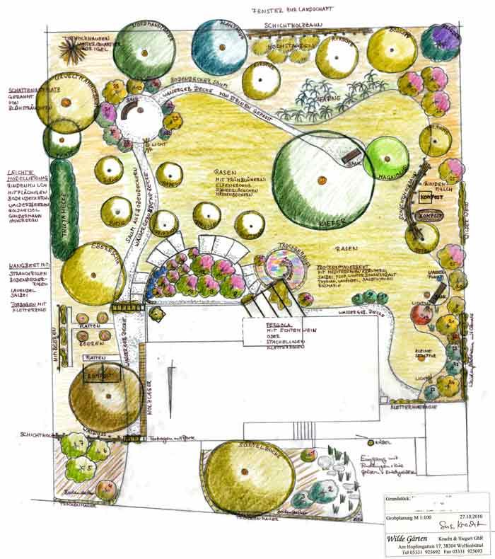 Wilde Gärten - Alles für naturnahe Gärten und Anlagen - Planung